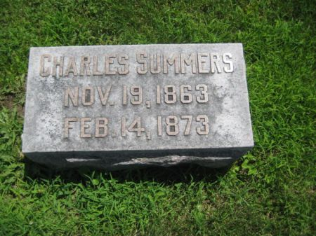 SUMMERS, CHARLES - Mills County, Iowa | CHARLES SUMMERS