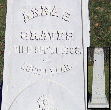 GRAVES, ANNA S. - Mitchell County, Iowa   ANNA S. GRAVES