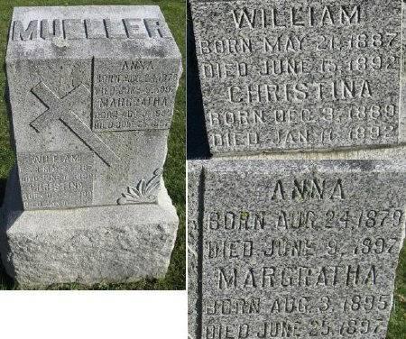 MUELLER, WILLIAM - Mitchell County, Iowa | WILLIAM MUELLER