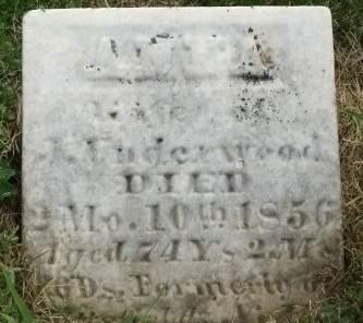 UNDERWOOD, ANNA J. - Muscatine County, Iowa   ANNA J. UNDERWOOD