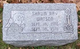 WATSON, SHAWN RAY - Muscatine County, Iowa | SHAWN RAY WATSON