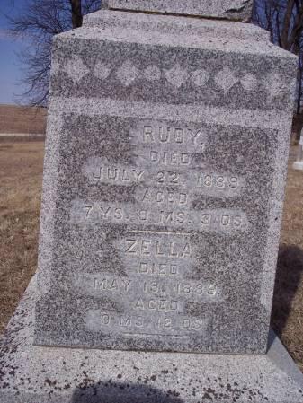 GOUDIE, RUBY - Page County, Iowa | RUBY GOUDIE