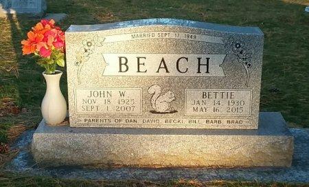 BEACH, JOHN W - Plymouth County, Iowa | JOHN W BEACH