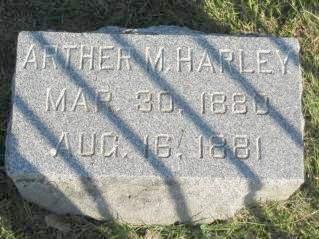 HARLEY, ARTHER - Polk County, Iowa | ARTHER HARLEY