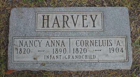 HARVEY, NANCY ANNA - Polk County, Iowa | NANCY ANNA HARVEY
