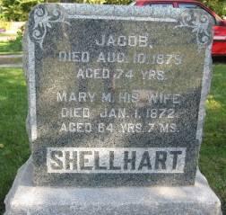 SHELLHART, MARY - Polk County, Iowa | MARY SHELLHART