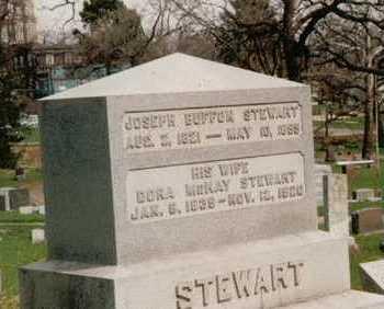 STEWART, CECIL - Polk County, Iowa | CECIL STEWART