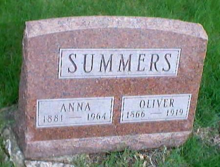 SUMMERS, OLIVER - Polk County, Iowa | OLIVER SUMMERS