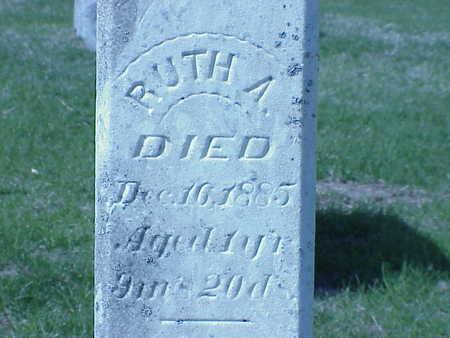 BEDIENT, RUTH A - Pottawattamie County, Iowa | RUTH A BEDIENT