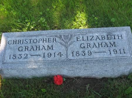 GRAHAM, CHRISTOPHER - Pottawattamie County, Iowa | CHRISTOPHER GRAHAM