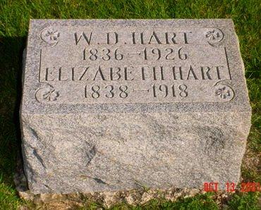 HART, ELIZABETH - Pottawattamie County, Iowa   ELIZABETH HART