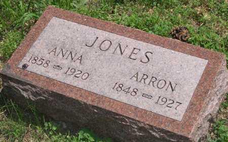 JONES, AARON - Pottawattamie County, Iowa | AARON JONES