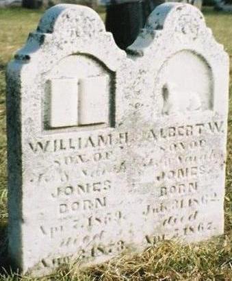JONES, WILLIAM H. - Pottawattamie County, Iowa | WILLIAM H. JONES