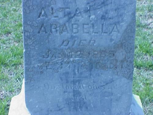 LAWRENCE, ALTA ARABELLA - Pottawattamie County, Iowa | ALTA ARABELLA LAWRENCE