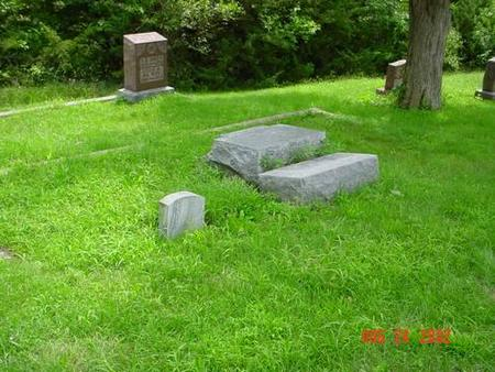 PERSONS, HERBERT H. & IDA A. [PLOT] - Pottawattamie County, Iowa | HERBERT H. & IDA A. [PLOT] PERSONS