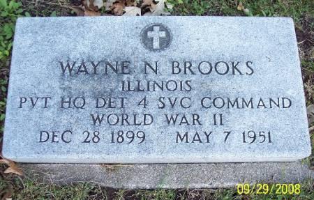 BROOKS, WAYNE N - Sac County, Iowa | WAYNE N BROOKS