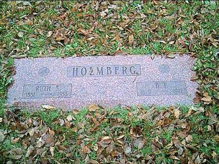 HOLMBERG, B.F. - Sac County, Iowa | B.F. HOLMBERG