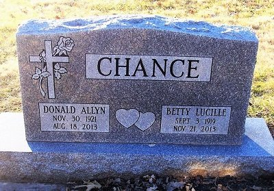 CHANCE, BETTY LUCILLE - Scott County, Iowa | BETTY LUCILLE CHANCE