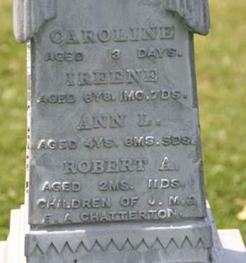 CHATTERTON, ROBERT A. - Scott County, Iowa | ROBERT A. CHATTERTON