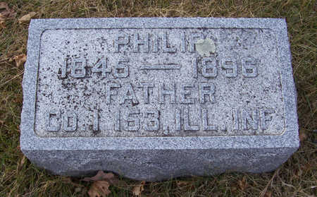 BOHLANDER, PHILIP (FATHER) (MILITARY) - Shelby County, Iowa | PHILIP (FATHER) (MILITARY) BOHLANDER