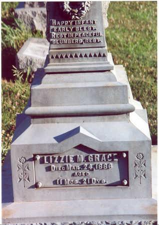 GRACE, LIZZIE M. - Shelby County, Iowa | LIZZIE M. GRACE