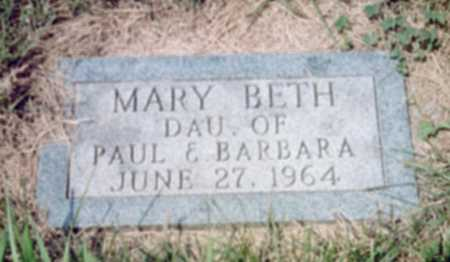 LEINEN, MARY BETH - Shelby County, Iowa | MARY BETH LEINEN