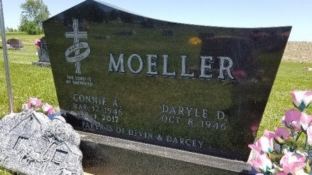 MOELLER, CONNIE A. - Shelby County, Iowa | CONNIE A. MOELLER