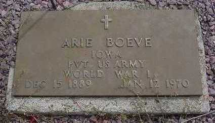 BOEVE, ARIE - Sioux County, Iowa   ARIE BOEVE