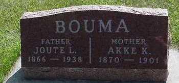 BOUMA, JOUTE L. - Sioux County, Iowa | JOUTE L. BOUMA