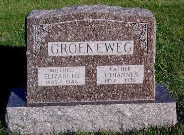 GROENEWEG, ELIZABETH - Sioux County, Iowa   ELIZABETH GROENEWEG