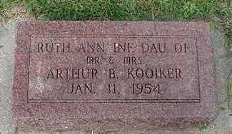 KOOIKER, RUTH ANN - Sioux County, Iowa   RUTH ANN KOOIKER