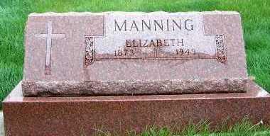 MANNING, ELIZABETH - Sioux County, Iowa   ELIZABETH MANNING