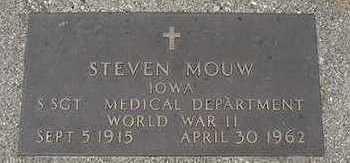 MOUW, STEVEN - Sioux County, Iowa | STEVEN MOUW