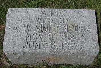 MUILENBURG, ANNA - Sioux County, Iowa | ANNA MUILENBURG