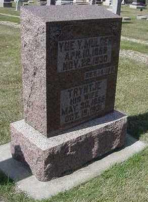 MULDER, YGE Y. - Sioux County, Iowa | YGE Y. MULDER