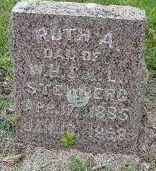 STEINBERG, RUTH A. - Sioux County, Iowa   RUTH A. STEINBERG