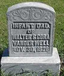 VANDERWELL, INFANT DAUGHTER - Sioux County, Iowa | INFANT DAUGHTER VANDERWELL