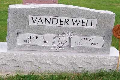 VANDERWELL, STEVE - Sioux County, Iowa | STEVE VANDERWELL