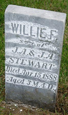 STEWART, WILLIAM FILSON