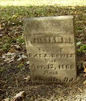 BOWER, WILLIAM M. - Wapello County, Iowa | WILLIAM M. BOWER