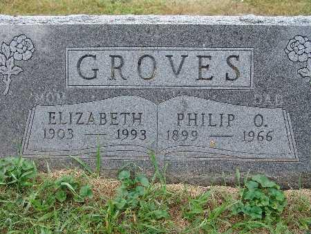 GROVES, PHILIP O. - Warren County, Iowa   PHILIP O. GROVES