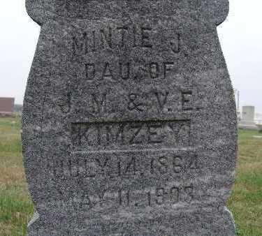 KIMZEY, MINTIE J. - Warren County, Iowa   MINTIE J. KIMZEY