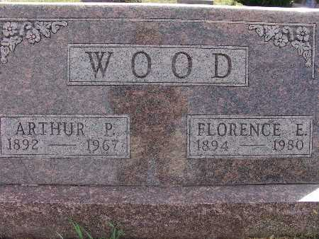 WOOD, ARTHUR P. - Warren County, Iowa   ARTHUR P. WOOD