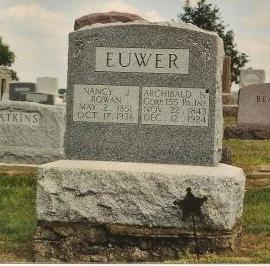 EUWER, ARCHIBALD NELSON - Washington County, Iowa | ARCHIBALD NELSON EUWER