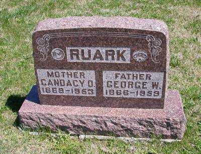 RUARK, CANDACY O. - Wayne County, Iowa | CANDACY O. RUARK
