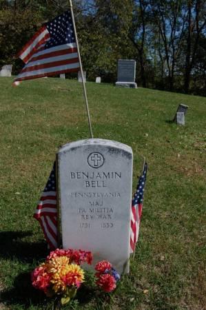 BELL, BENJAMIN - Webster County, Iowa   BENJAMIN BELL