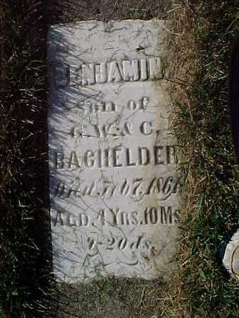 BACHELDER, BENJAMIN - Winneshiek County, Iowa | BENJAMIN BACHELDER