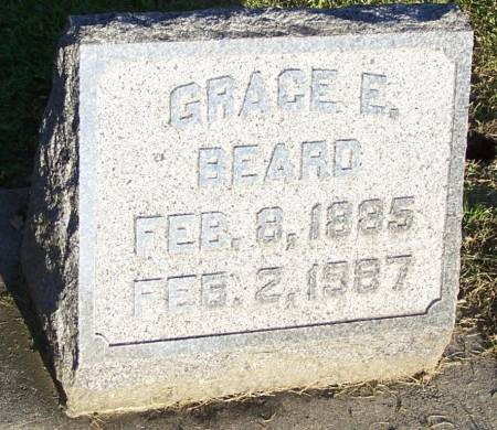 BEARD, GRACE E - Winneshiek County, Iowa | GRACE E BEARD