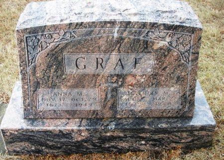 GRAF, ANNA M. - Winneshiek County, Iowa   ANNA M. GRAF