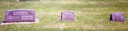 GROTH, DR. ARTHUR W., HELEN J., MARY L. - Winneshiek County, Iowa | DR. ARTHUR W., HELEN J., MARY L. GROTH